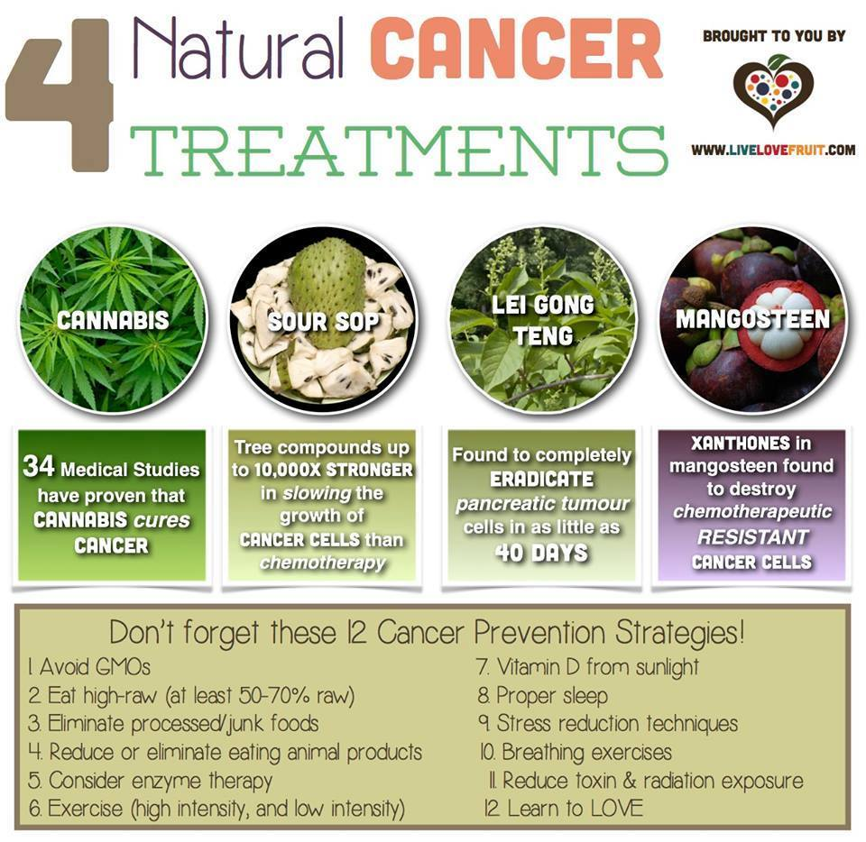 Natural Cures For Skin Cancer